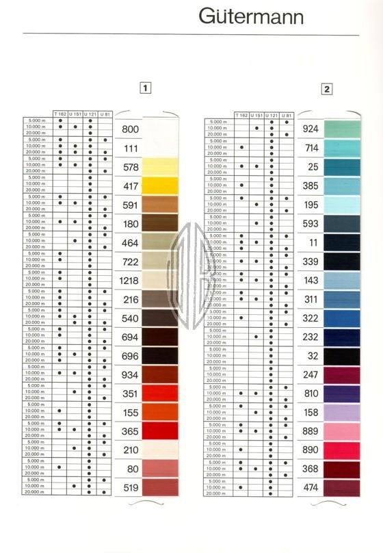 ob_propertymcid150df s gutu01 02pgeis560_obtm_propertydgp300dpif s_ton_lpl 0o25v_co_pjpg - Gutermann Thread Color Chart